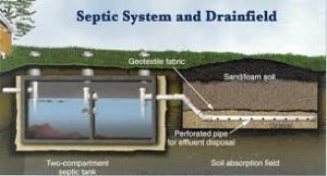Septic Tank and Drainfield